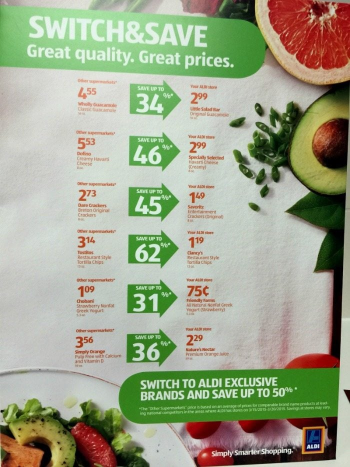 ALDI Prices